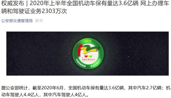 公安部:全国汽车保有量2.7亿辆,占机动车总保有量的75% 北京超600万辆居首