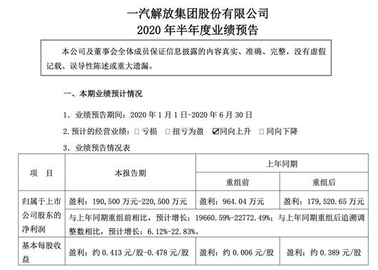 """上市车企盈利疑云:夏利""""逆袭"""",长安""""暴富"""" 一汽解放暴涨196倍"""