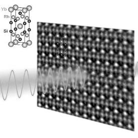电子量子纠缠