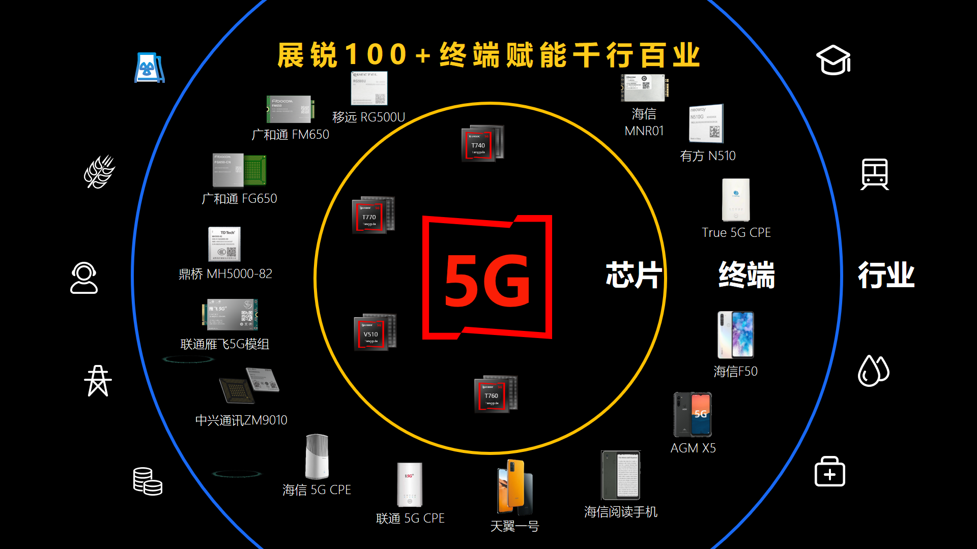 全球4G机:挣钱的低端陷阱?