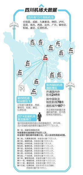 机场-仁寿段)及成安渝,遂资眉,内资遂3条高速公路资阳市境内连接线