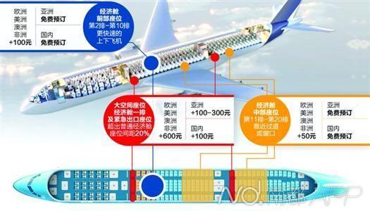航空公司付费选座服务扩展至国内航线