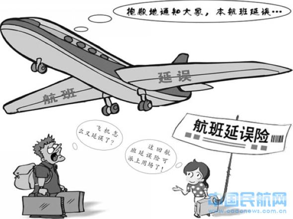 航班延误险,你真的知道怎么买吗?