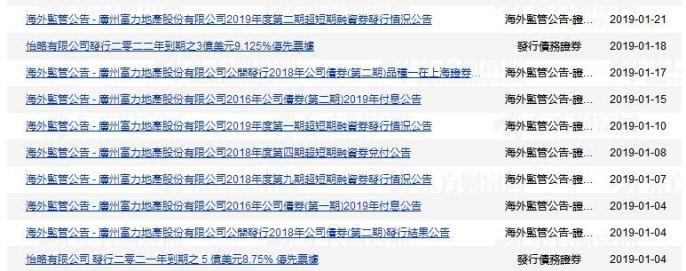 """""""世纪交易""""致富力地产利润降6成 高周转高负债多地爆安全事故"""