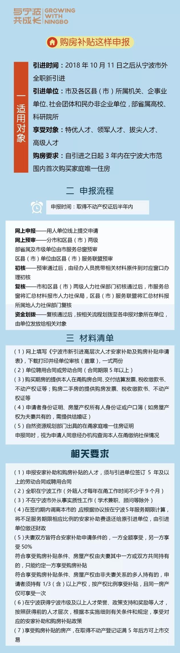 2019宁波人才购房补贴政策:这类人才最高补贴60万元!