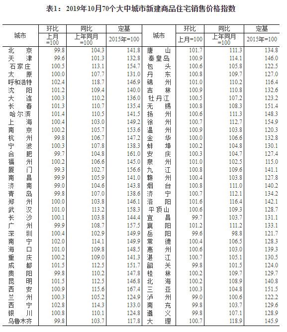 http://blogdeonda.com/chalingfangchan/194161.html