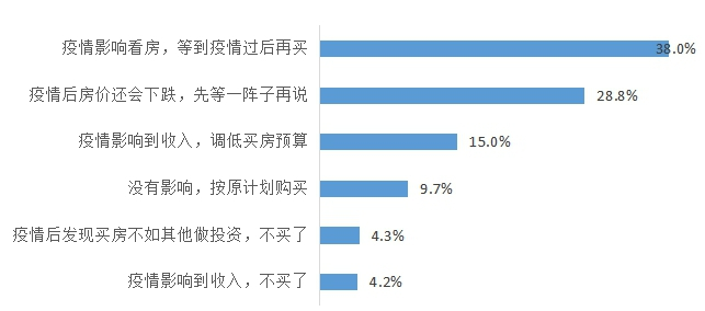 http://www.110tao.com/dianshanglingshou/174764.html