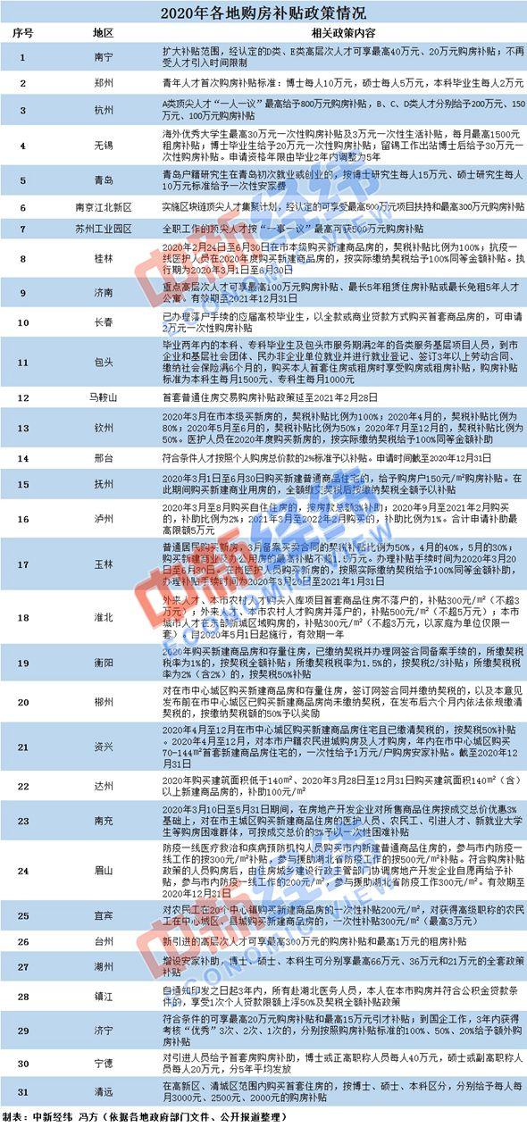 http://www.byrental.cn/fangchan/190771.html