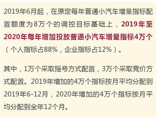 广州深圳两市增加小汽车增量指标配额,车市迎硬核利好
