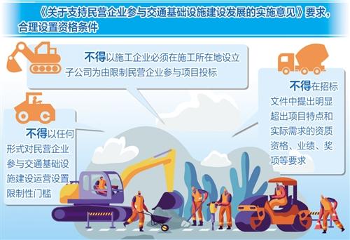 民企参与交通基建获官方支持 可在科创板上市