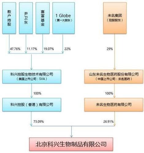 金沙娱乐上全博网:北京科兴董事长潘爱华回应纷争:科兴生物私有化必须加快推进