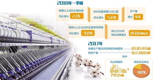 """中华供销总社_市场形势整体向好 中国棉花期待""""量质""""双升_中国经济网 ..."""