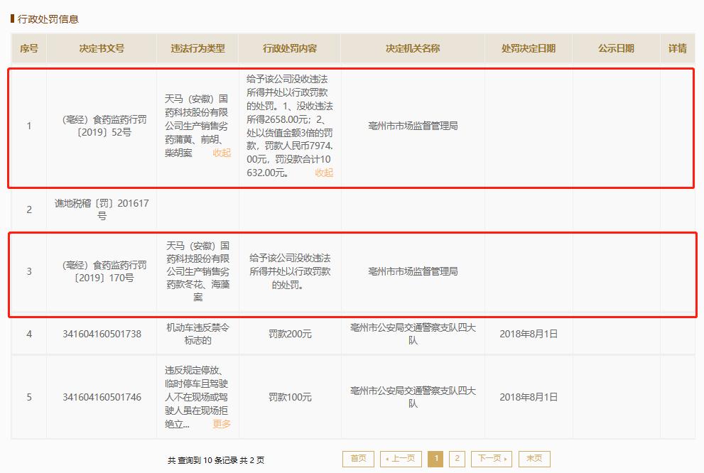 河南省药监局发布通告:查处15批次不合格药品 多家中药饮片企业屡被处罚