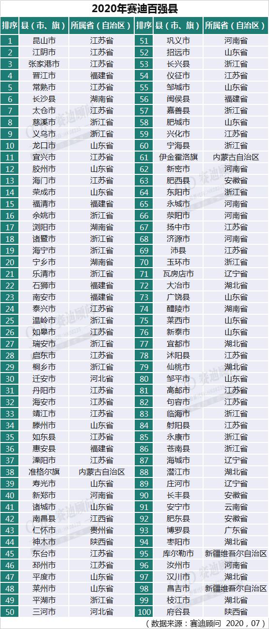 2020年世界人均gdp排名_二十年前,日本与韩国GDP之和是我国的3.6倍,那现在呢?