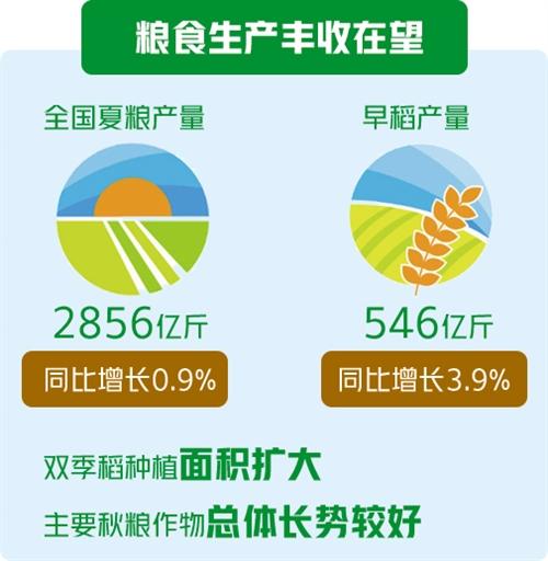 2020年三季度中经农业经济景气指数报告显示——农业经济持续向好 农民收入增长稳定图2