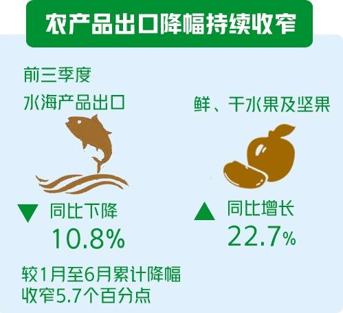2020年三季度中经农业经济景气指数报告显示——农业经济持续向好 农民收入增长稳定图3