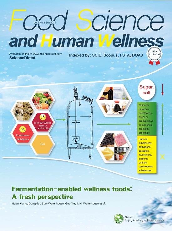 我国自主知识产权食品英文学术期刊《Food Science and Human Wellness》被SCI数据库收录
