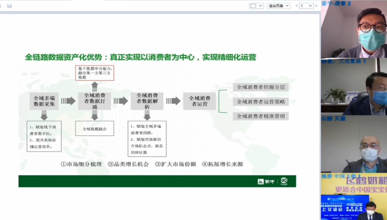 蒙牛唐睿:线上线下融合将是迎接新零售的关键举措