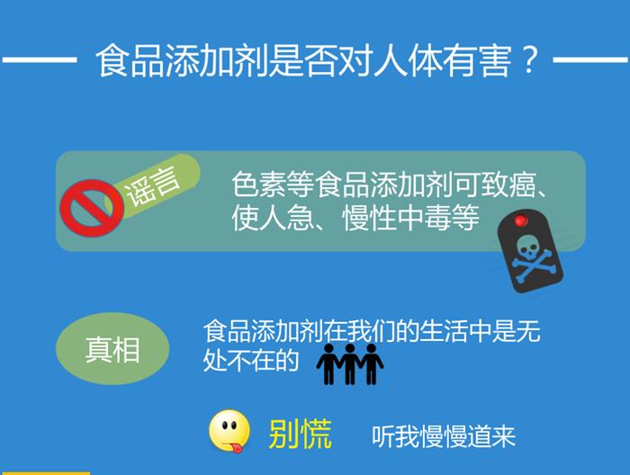 杭州师范大学+覃锋柱+被冤枉的食品添加剂_副本.png