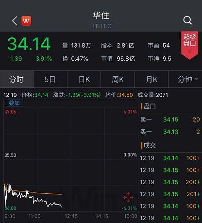 华住2.4亿条开房信息泄露 涉汉庭/桔子/全季酒店