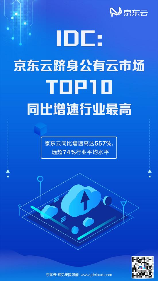 http://www.shangoudaohang.com/kuaixun/190592.html
