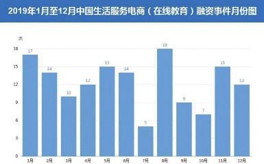 """2019年社交电商处于""""风口"""" 关店停业成常见现象"""