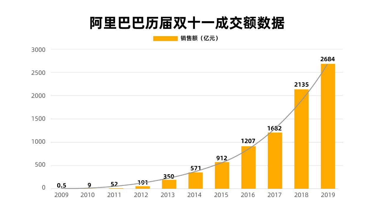 消费占gdp比重_中国消费占gdp比重图