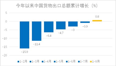 阿里菜鸟拉动消费品出口,全球每10架货运飞机就有2架运中国商品