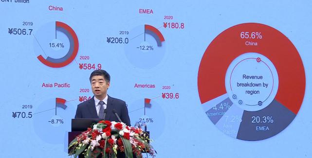 华为2020年财报:销售收入8914亿元,净利润646亿元
