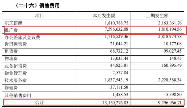 """润虹医药""""生产质量管理体系存严重缺陷""""被责令停产整改 2019年出现净利亏损"""