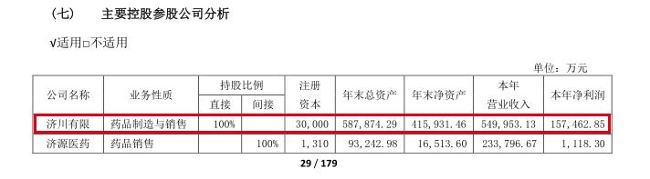 济川药业全资子公司涉贿案 销售费用连续8年居高不下