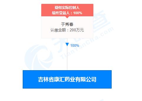 吉林省康汇药业销售