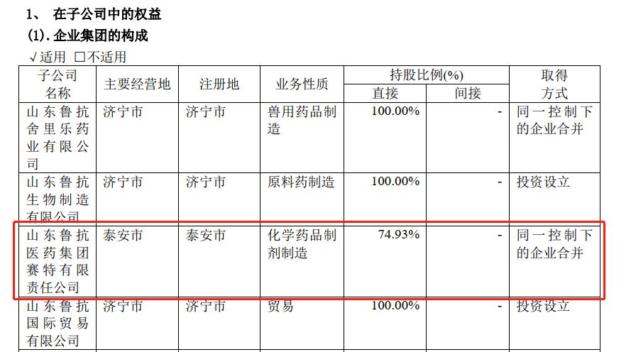 """《【天游注册平台】因注射液""""可见异物""""项不合格 鲁抗医药控股子公司被罚没款169万余元》"""