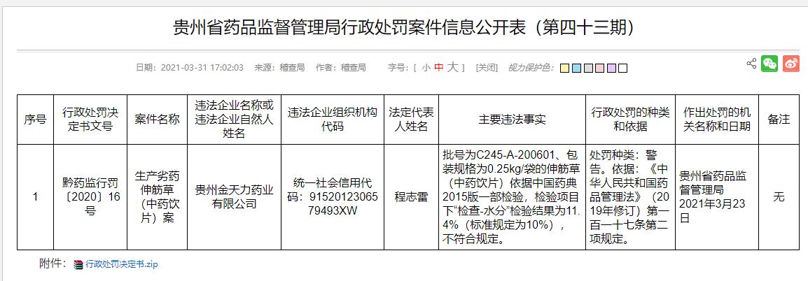 """贵州金天力药业生产劣药""""伸筋草""""被予以警告"""