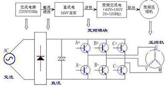 uc彩票是不是真的:都说变频空调能省不少电_那你对它有多了解?