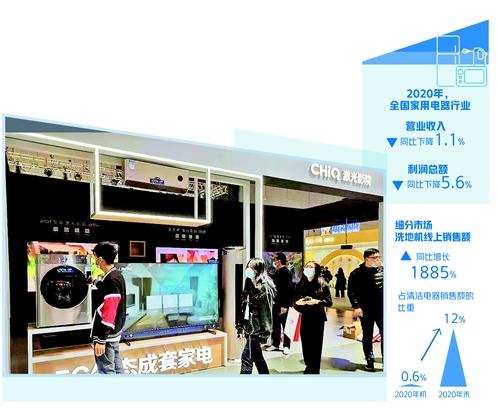 中国家电行业的破局之策