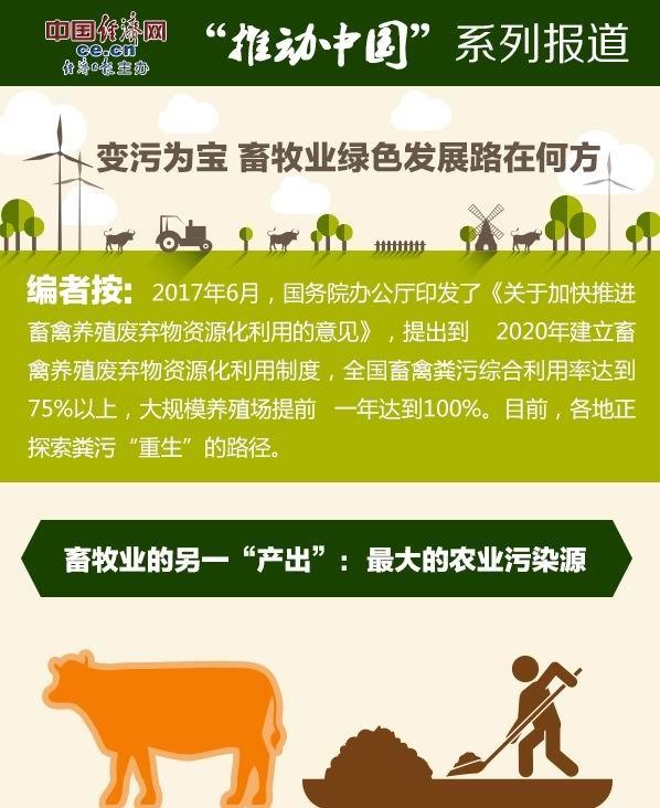 畜牧业绿色发展1.jpg