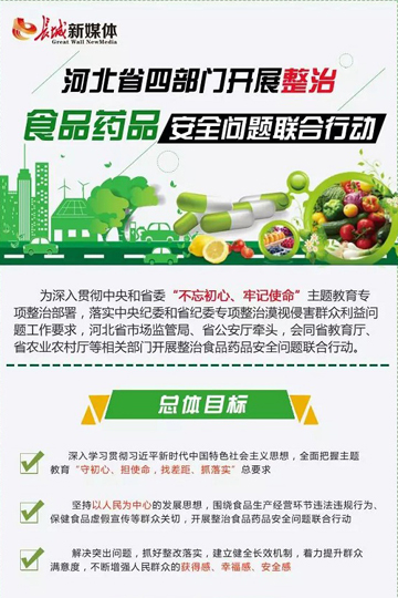 一图读懂|河北省整治食品药品安全问题联合行动