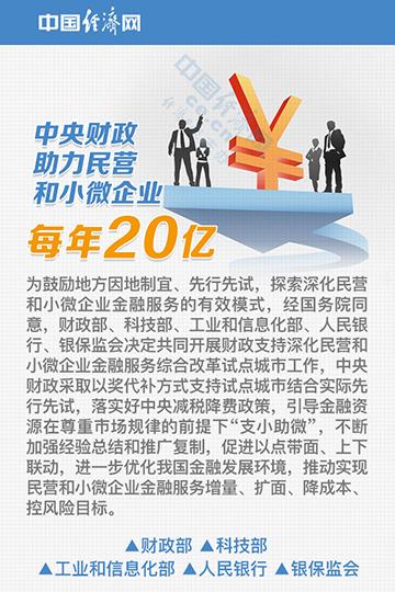 每年20亿!中央财政助力民营和小微企业