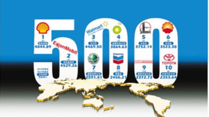 中国企业世界500强上榜数超美国 高质量发展势头明显