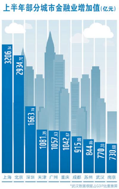 前6月小微企业融资成本降低 产品更新渠道更广