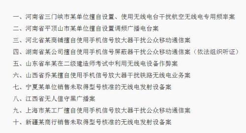 """工信部公布""""无线电行政执法十大典型案例""""。工信部官网截图"""