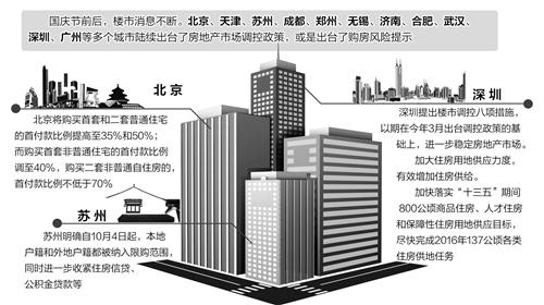 结构,套型建筑面积90平方米以下住房面积所占比重不