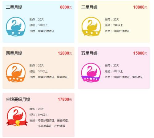 一家生活服务平台公开的月嫂价格,金牌高级月嫂价格最高。来源:网页截图。