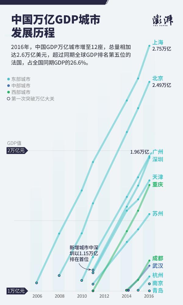 今年中国gdp_比房价还暴利 它狂飙100多倍的大秘密