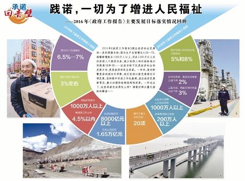 2012年平潭gdp_2025年平潭国际旅游岛基本建成GDP占比达14%
