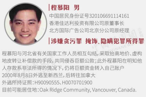 截图来源:《中央反腐败协调小组国际追逃追赃工作办公室关于部分外逃人员藏匿线索的公告》