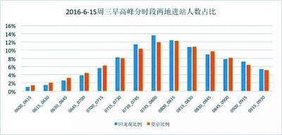 2013中国各城市gdp_2017年中国城市gdp排名:2017年31省份gdp一季报
