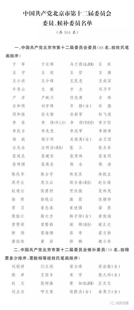 北京选出新一届市委委员、市纪委委员