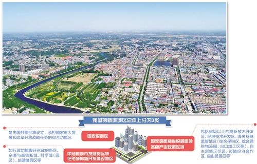 """智慧,创新,宜居""""的理念,从顶层制度设计上推动新城新区的各项工作安排"""